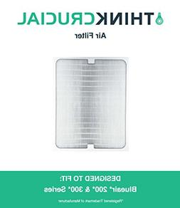 Think Crucial 1 Air Purifier Filter Designed To Fit all Blue